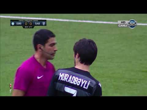 Сабаил - Sabah Baku 1:0. Видеообзор матча 17.02.2019. Видео голов и опасных моментов игры