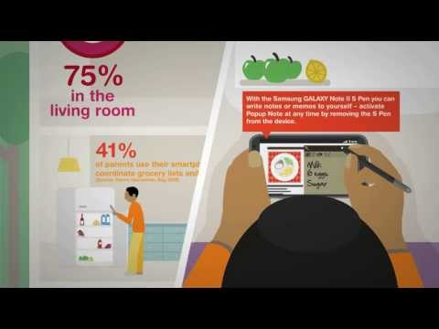 Family Friendly – Samsung GALAXY Note II – videoinfographs.com