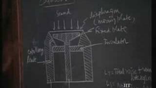 Lecture - 25 Principle Of Mechanical Measurements