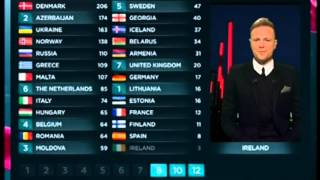 Nicky Byrne giving Ireland's Eurovision 2013 votes