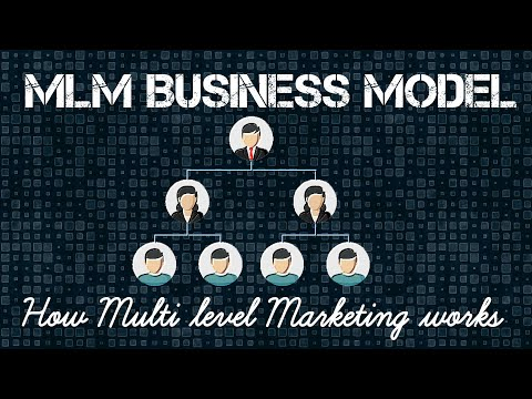 How MLM Business model works| Multi Level Marketing in hindi