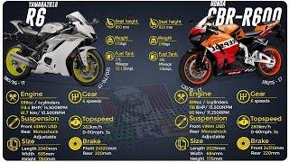 7. Yamaha R6 2017 vs Honda CBR600RR Comparison Review - [Conor's Bike]