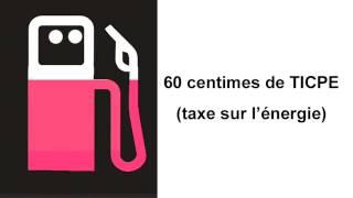 Le poids des taxes sur le prix de l'essence