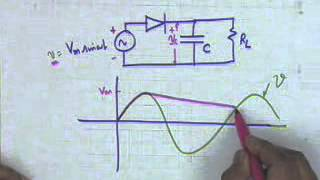 9 Rectifiers And Power Supplies