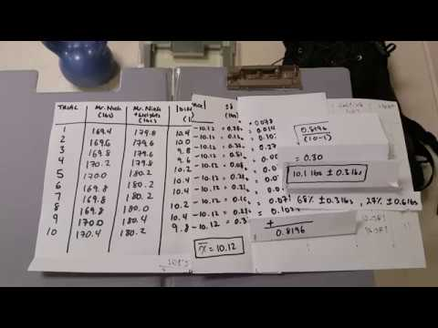 How to calculate (Estimated) Standard Deviation
