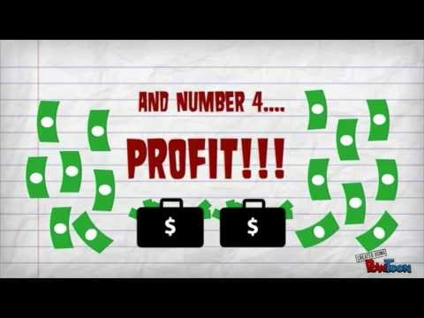 How To Make Money Online – Easy Ways To Make Money!
