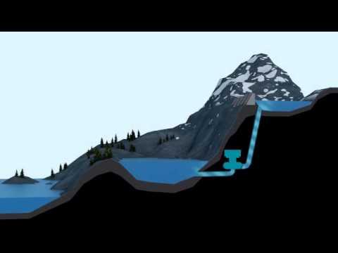 Pumped-storage hydropower