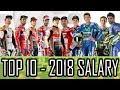Top 10  2018 Moto Gp Riders S Salaries  Hd