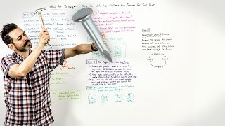https://moz.com/blog/seo-for-bloggers-whiteboard-friday Success isn't an overnight phenomenon when it comes to SEO, but with the right process and a dose of ...