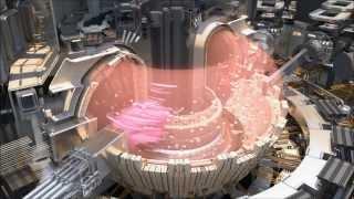 ИТЭР: термоядерное послезавтра. Нестандартная модель