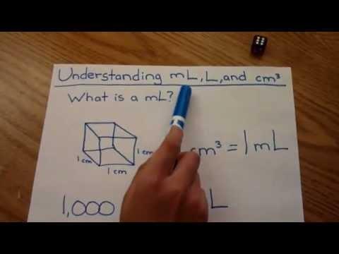Understanding mL (mililiter), Liter, & Cubic Centimeter - VERY EASY