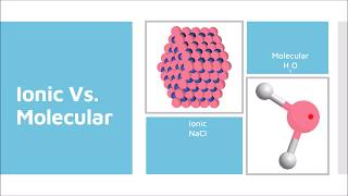 Ionic Versus Molecular Compounds