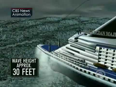 Rogue Waves And Ship Wrecks - Giant wave hits cruise ship