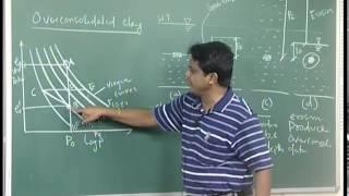 Mod-01 Lec-09 Lecture-09.Geotechnical Measurements&Explorations