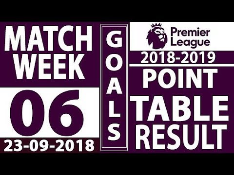 ENGLISH PREMIER LEAGUE 2018/19 | Matchweek 06 | Results, Goals , Point Tables