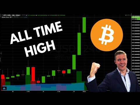 Bitcoin CRUSHES It, All Time High above $5,300! video