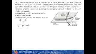 Umh1148 2013-14 Lec003b Fluidos. Problema De Dinámica De Fluidos