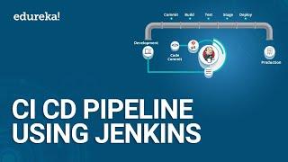 CI CD Pipeline Using Jenkins | Continuous Integration and Deployment | DevOps Tutorial | Edureka