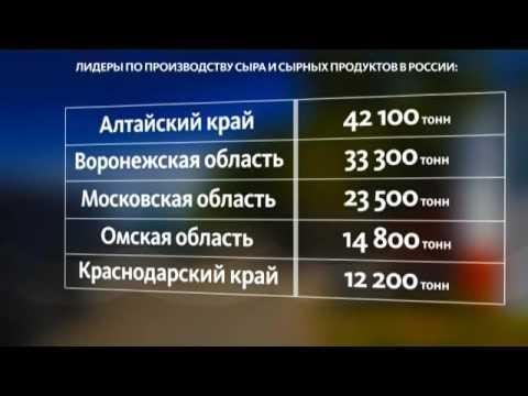 Алтайский край возглавил рейтинг по объемам производства сыра и сырных продуктов