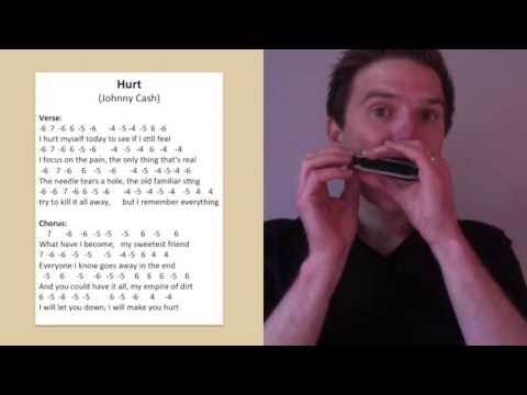 Harmonica harmonica tabs johnny cash : Music : Coldplay Yellow Harmonica Lesson How To Play Yellow By ...