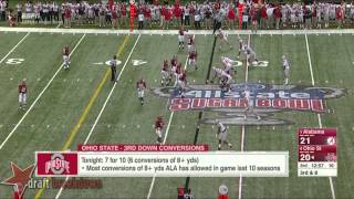 Cardale Jones vs Alabama (2014)
