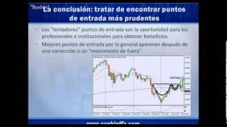 Mis Estrategias Técnicas Favoritas Para Tradear Forex Y Ganar Dinero.wmv
