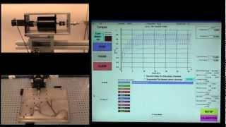 Device Testing Equipment