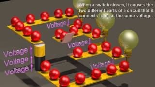 Video Electric Circuits:  Basics of the voltage and current laws. MP3, 3GP, MP4, WEBM, AVI, FLV Juli 2018