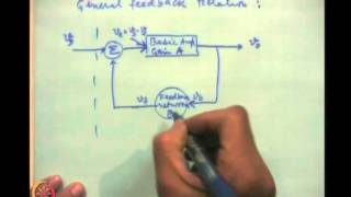 Mod-04 Lec-16 Feedback In Amplifiers, Feedback Configurations And Multi Stage Amplifiers