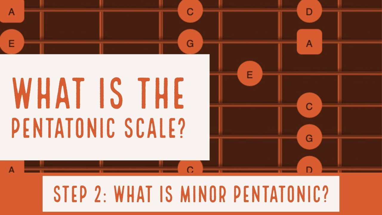 What is a Pentatonic Scale? |  Part 1 | Steve Stine Guitar Lesson