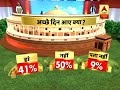 Desh Ka Mood: 50% people say, Modis Acche Din never came - Video