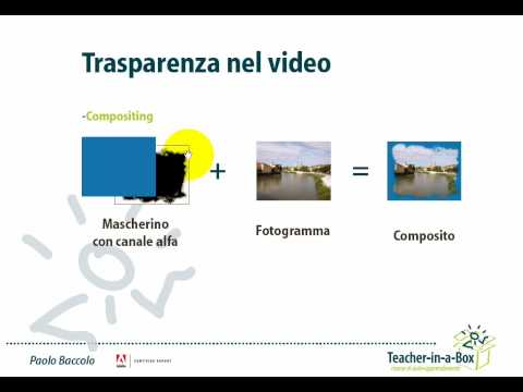 Video editing: il canale alfa e la trasparenza video