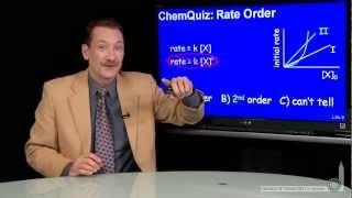 Rate Order  (Quiz)