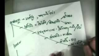 ติววิทยาศาสตร์ O-net ฮามาก 5