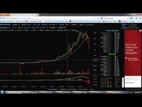 Bitcoin Report Volume 65 (Bitcoin Volume)