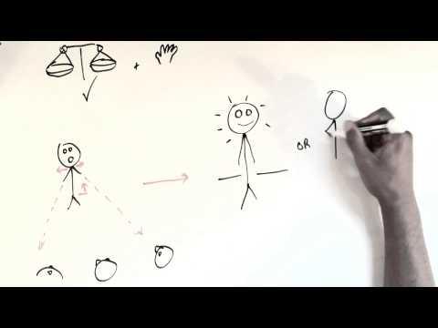 Effective Body Language for Public Speaking