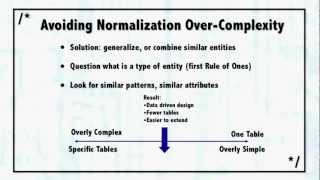 MS SQL Server 2005 Training Classes Avoiding  Normalization Over Complexity C03 L03