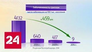Россия в цифрах. Вакцинация населения против гриппа