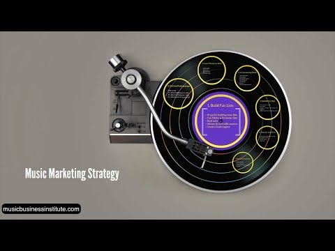 Music Marketing: Strategy [7 Steps] (Music Business Lesson MM-001)