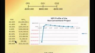 Financial Management: Lecture 20, Chapter 9: Part 2 - Net Present Value (Cont.)