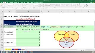 See how to use Excel Formulas to analyze a group of customers who have been given coupons to three stores. Our goal is to create a single cell Array Formula that counts how many customers used coupons in one of eight coupon groups (all combinations of the three store coupons). See the Excel Spreadsheet Functions: SUM, MMULT, ROW, COUNTIFS and ISTEXT. Learn about how Array Formulas Work. Outline: 1) Each customer was given coupons to go to Wegmans, Publix, Trader Joe's.2) We have a list of Stores names.3) We have a list of transactions for the coupon redemptions that lists purchases, customer name and store4) Goal 1: Count Customers who visited a given set of stores.Download File: https://people.highline.edu/mgirvin/YouTubeExcelIsFun/EMT1444-1445.xlsxEntire page with all Excel Files for All Videos: http://people.highline.edu/mgirvin/excelisfun.htmTopics in Video:Related Videos:Excel Magic Trick 1444: Logical Formulas: Count & Extract Customer Names for 8 Sales Coupon GroupsExcel Magic Trick 1444 Part 2: Count Customer Names for 8 Sales Coupon GroupsExcel Magic Trick 1445: Single Cell Array Formula: Count Customer Names for 8 Sales Coupon GroupsExcel Magic Trick 1446: Power Query Count & Extract Customer Names for 8 Sales Coupon GroupsExcel Magic Trick 1447: DAX Formulas & Data Model PivotTable to Count & List Stores Customers Visited