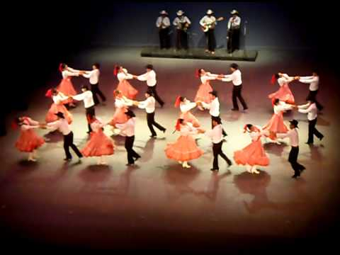 Ballet Folklorico Universitario de Tamaulipas Parte VII
