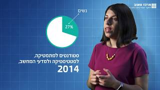 Socioeconomic research (Hebrew)