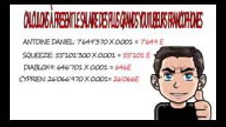 Les Salaires des YouTubers Célèbres (Squeezie / Cyprien / Diablox9) new
