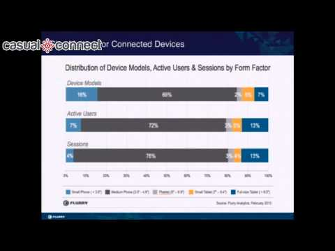 Smartphone & Tablet Games: By the Numbers | Simon PODD