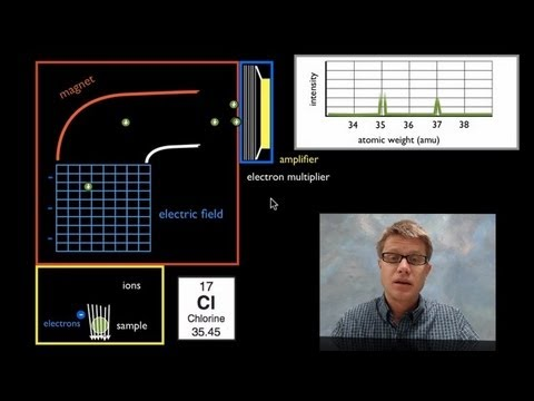 spectrometer - 009 - Mass Spectrometry In this video Paul Andersen explains how a spectrometer was used to identify the presence of isotopes. This modified Dalton's origina...