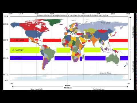 Precession Solar energy 5414 Ice Ages and Global warming