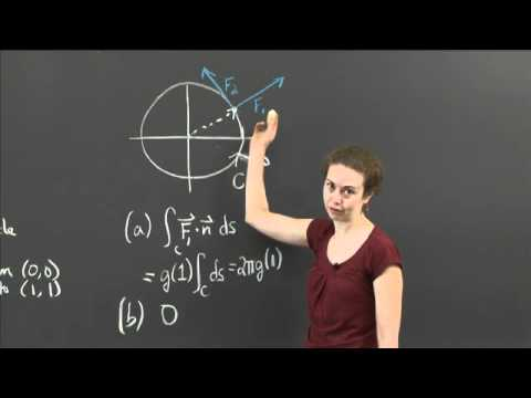 Flux in einer Kurve | MIT 18.02SC Multivariable Calculus, Herbst 2010