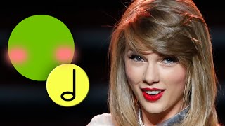 Taylor Swift - 1989 (Deluxe Edition) Album Review