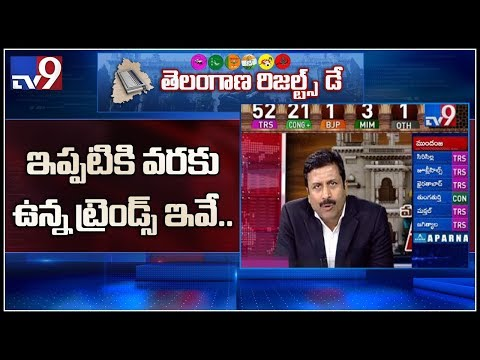 TRS wins 49.7% votes of Telangana voters || Telangana Election Results 2018 - TV9